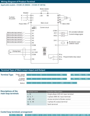 cv100-teknik-bilgilerr