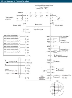 fv100-teknik-bilgilerr