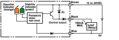 omron-e3z-d82-çalışma-diyagramı